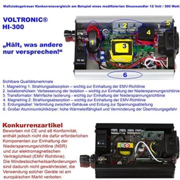 VOLTRONIC SINUS Spannungswandler 12V auf 230V 7 Varianten: 200 - 3000 Watt, e8 Norm-2